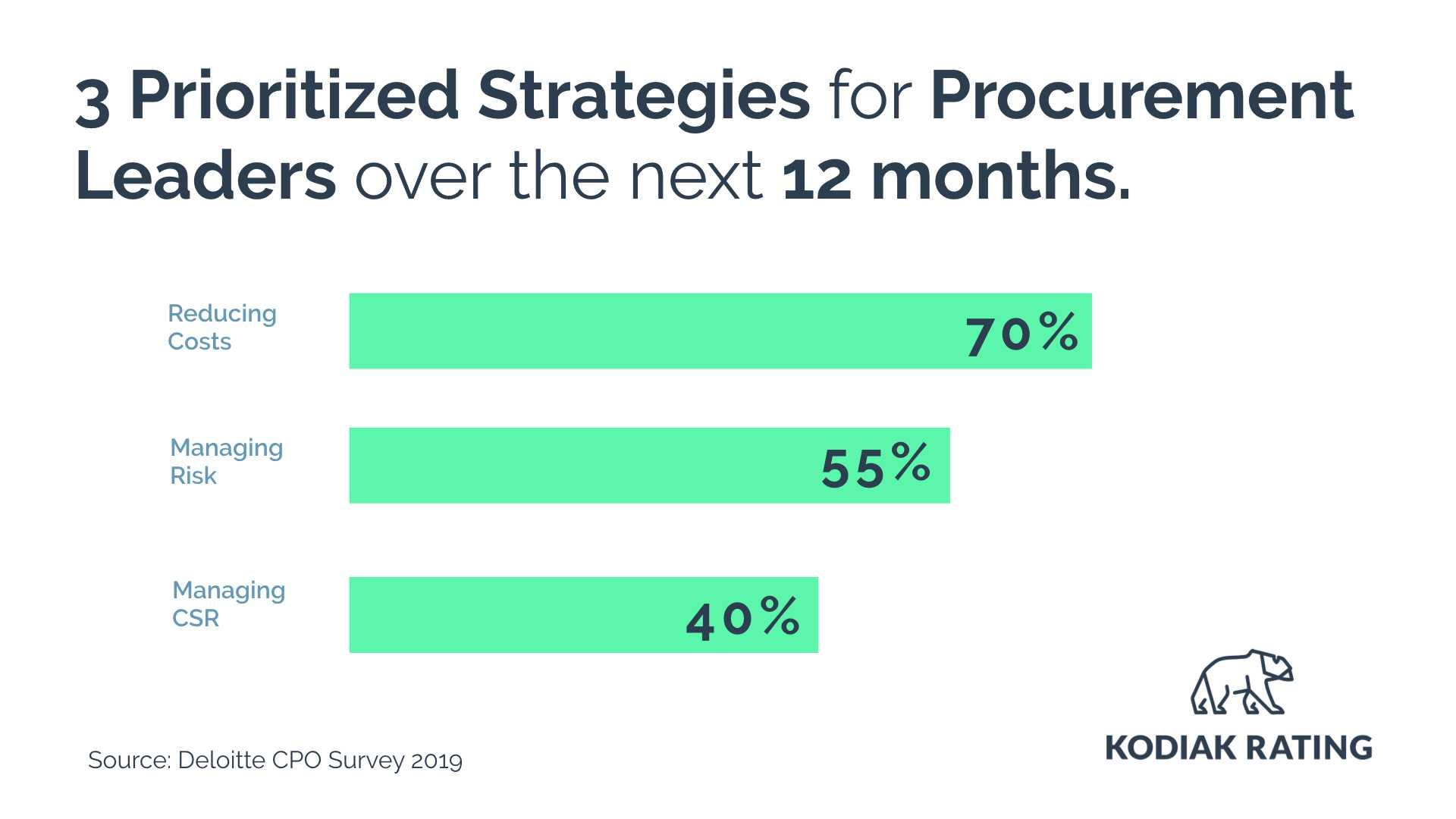 3-prioritized-strategies