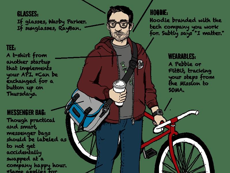 Description-man-startup