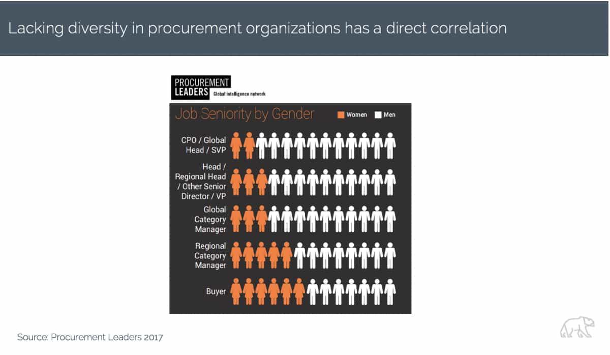 Procurement-leaders-2017